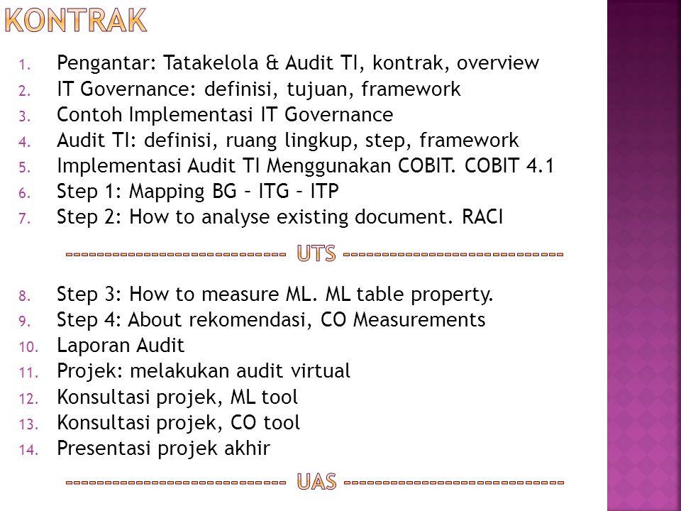 1. Pengantar: Tatakelola & Audit TI, kontrak, overview 2. IT Governance: definisi, tujuan, framework 3. Contoh Implementasi IT Governance 4. Audit TI: