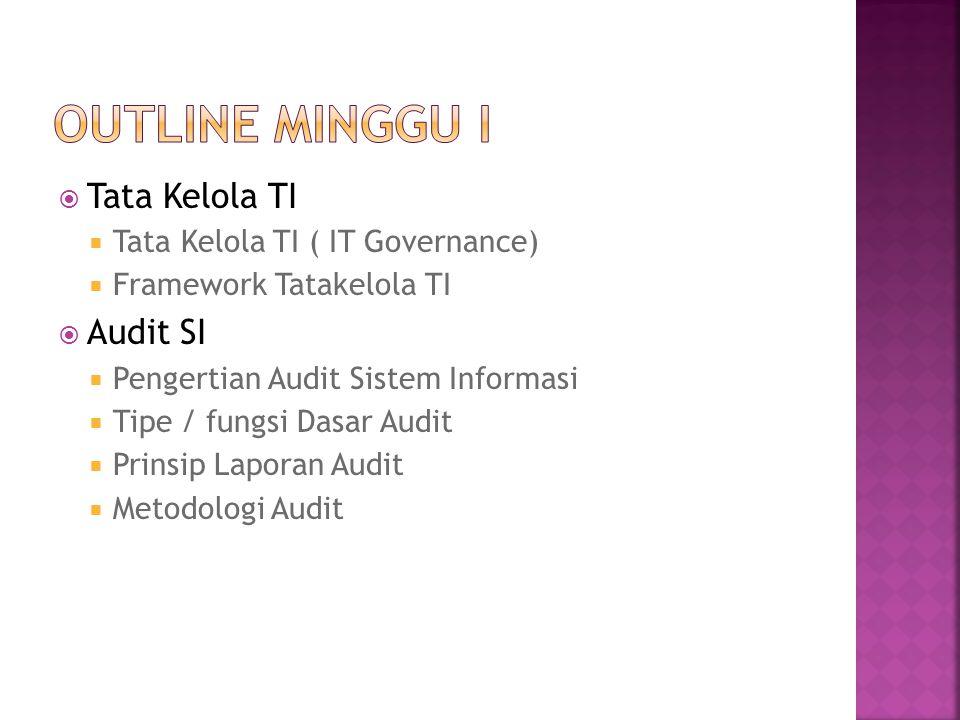  Tata Kelola TI  Tata Kelola TI ( IT Governance)  Framework Tatakelola TI  Audit SI  Pengertian Audit Sistem Informasi  Tipe / fungsi Dasar Audi