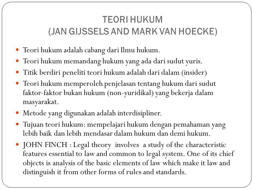 TEORI HUKUM (JAN GIJSSELS AND MARK VAN HOECKE) Teori hukum adalah cabang dari Ilmu hukum. Teori hukum memandang hukum yang ada dari sudut yuris. Titik