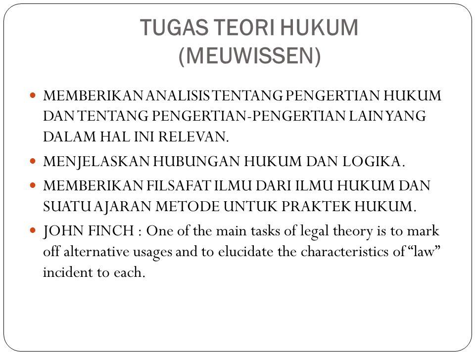 TUGAS TEORI HUKUM (MEUWISSEN) MEMBERIKAN ANALISIS TENTANG PENGERTIAN HUKUM DAN TENTANG PENGERTIAN-PENGERTIAN LAIN YANG DALAM HAL INI RELEVAN. MENJELAS
