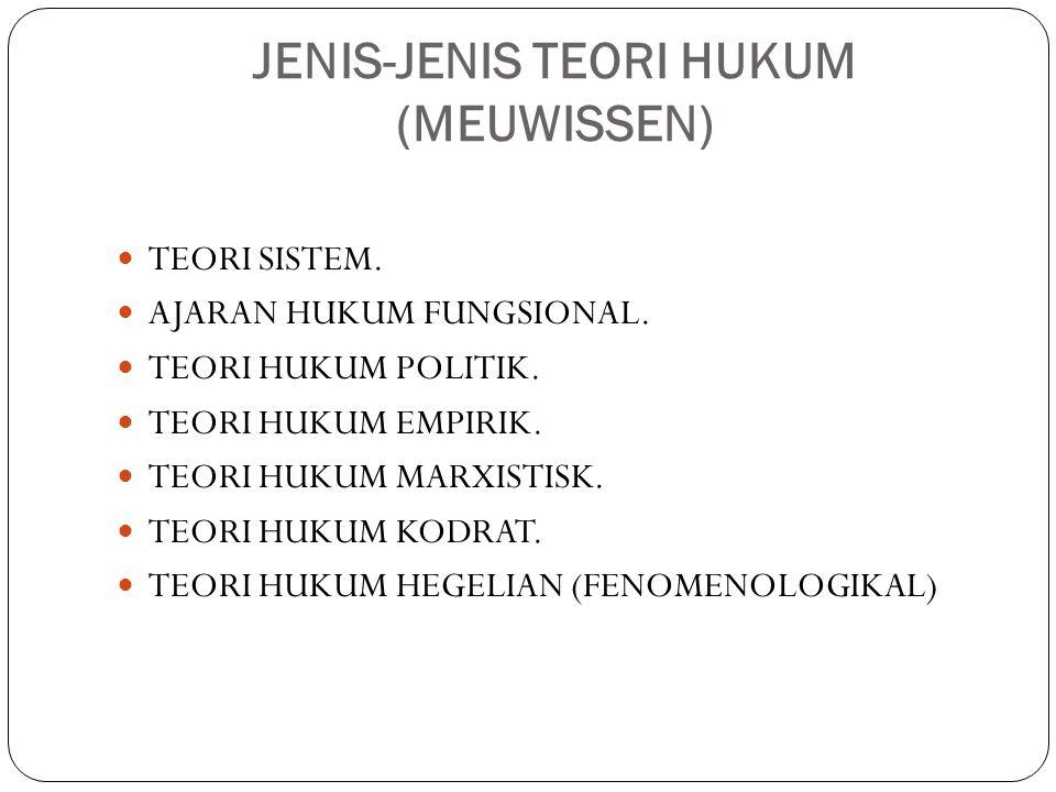 JENIS-JENIS TEORI HUKUM (MEUWISSEN) TEORI SISTEM. AJARAN HUKUM FUNGSIONAL. TEORI HUKUM POLITIK. TEORI HUKUM EMPIRIK. TEORI HUKUM MARXISTISK. TEORI HUK