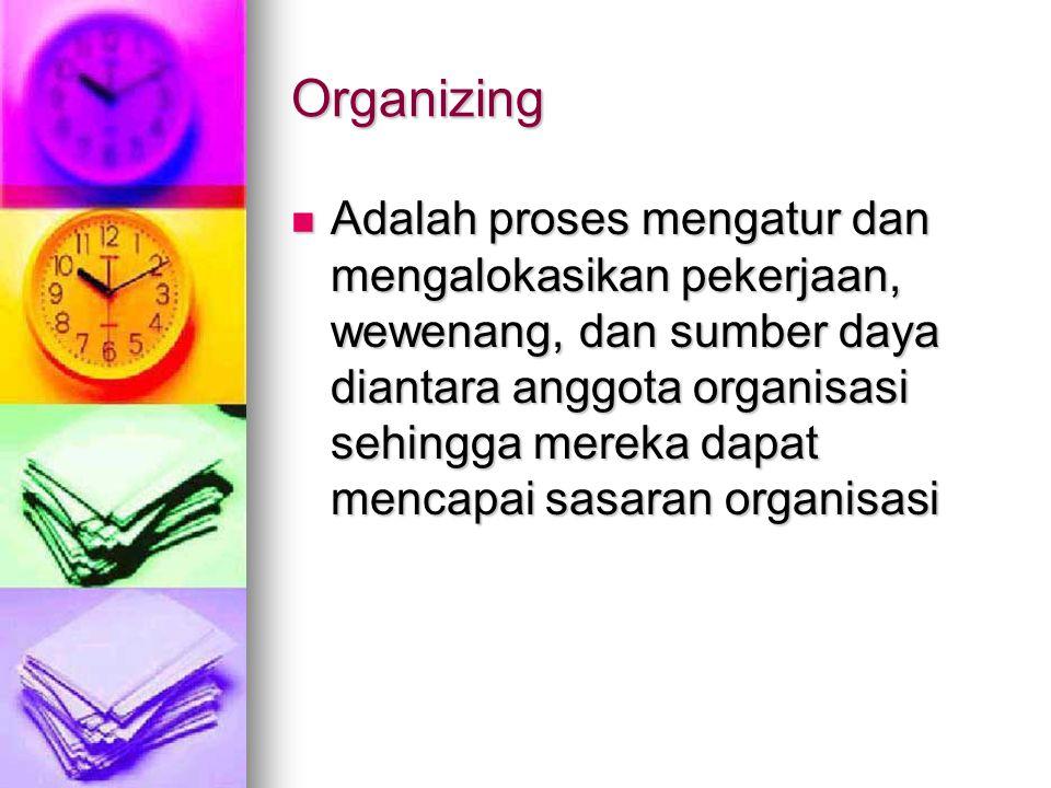 Organizing Adalah proses mengatur dan mengalokasikan pekerjaan, wewenang, dan sumber daya diantara anggota organisasi sehingga mereka dapat mencapai sasaran organisasi Adalah proses mengatur dan mengalokasikan pekerjaan, wewenang, dan sumber daya diantara anggota organisasi sehingga mereka dapat mencapai sasaran organisasi