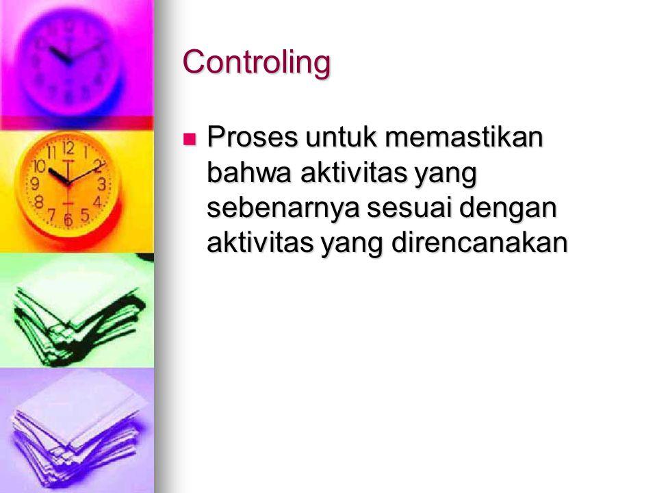 Controling Proses untuk memastikan bahwa aktivitas yang sebenarnya sesuai dengan aktivitas yang direncanakan Proses untuk memastikan bahwa aktivitas yang sebenarnya sesuai dengan aktivitas yang direncanakan