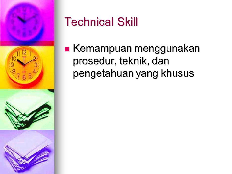 Human Skill Kemampuan untuk bekerjasama, memahami, dan memotivasi orang lain sebagai individu atau dalam kelompok Kemampuan untuk bekerjasama, memahami, dan memotivasi orang lain sebagai individu atau dalam kelompok