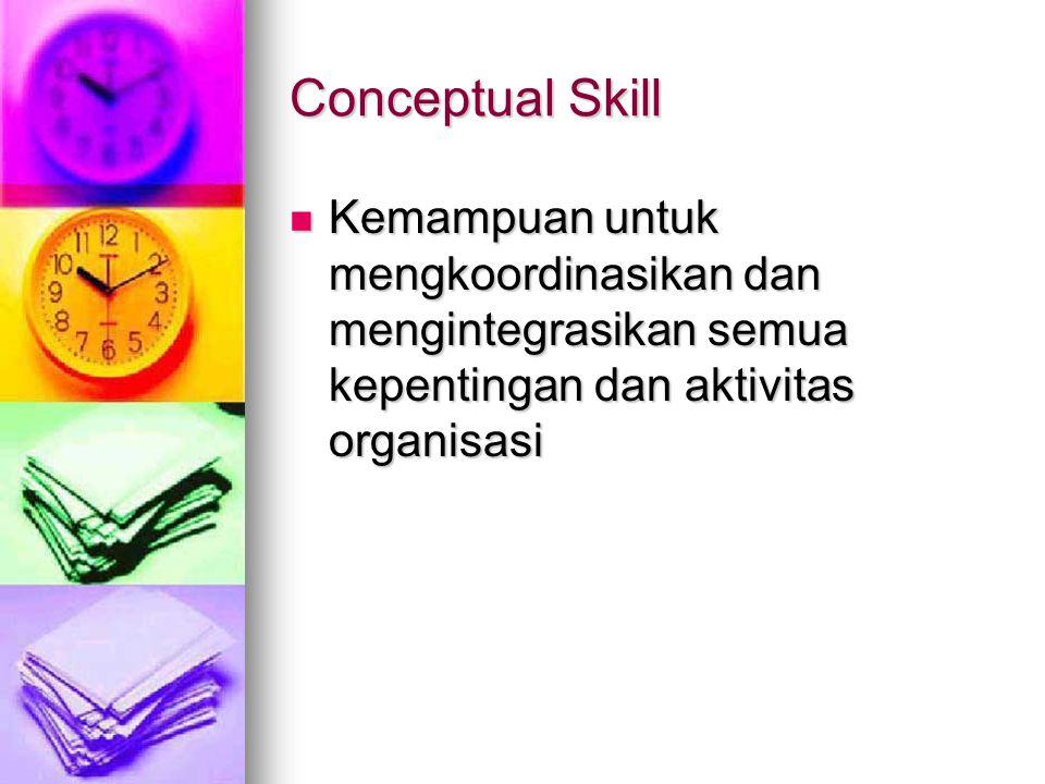 Conceptual Skill Kemampuan untuk mengkoordinasikan dan mengintegrasikan semua kepentingan dan aktivitas organisasi Kemampuan untuk mengkoordinasikan dan mengintegrasikan semua kepentingan dan aktivitas organisasi