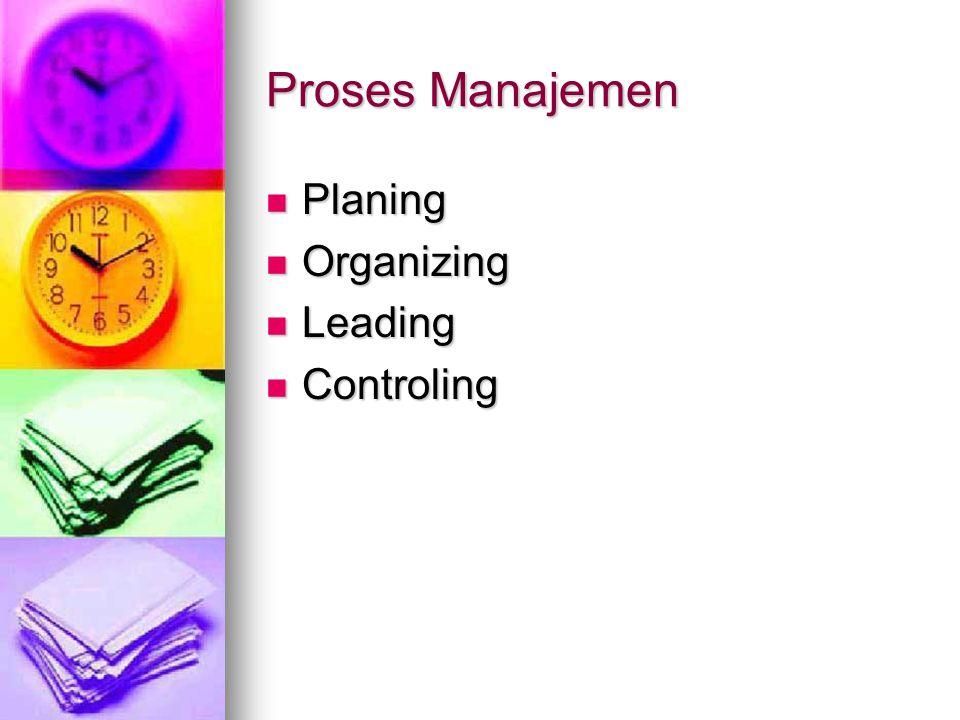 Proses Manajemen Planing Planing Organizing Organizing Leading Leading Controling Controling