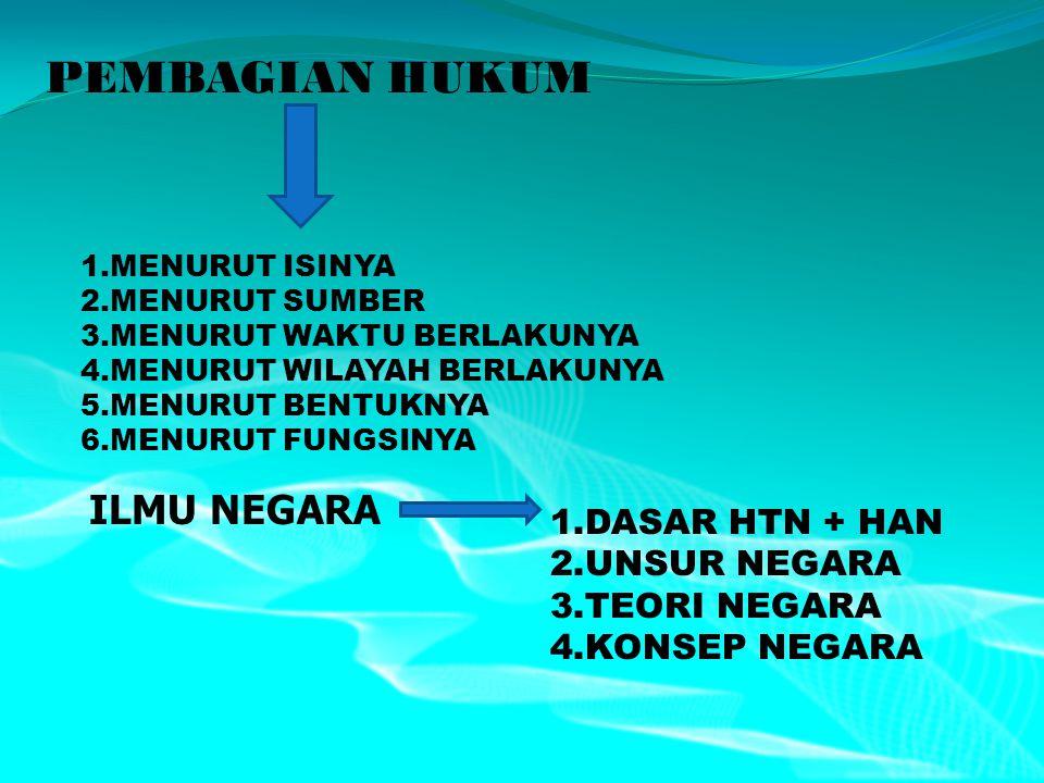 PEMBAGIAN HUKUM 1.MENURUT ISINYA 2.MENURUT SUMBER 3.MENURUT WAKTU BERLAKUNYA 4.MENURUT WILAYAH BERLAKUNYA 5.MENURUT BENTUKNYA 6.MENURUT FUNGSINYA ILMU