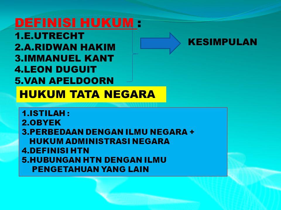 DEFINISI HUKUM : 1.E.UTRECHT 2.A.RIDWAN HAKIM 3.IMMANUEL KANT 4.LEON DUGUIT 5.VAN APELDOORN KESIMPULAN HUKUM TATA NEGARA 1.ISTILAH : 2.OBYEK 3.PERBEDA