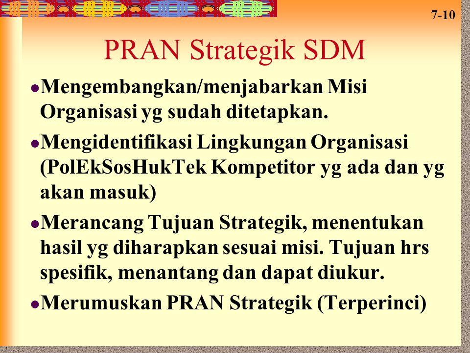 7-10 PRAN Strategik SDM Mengembangkan/menjabarkan Misi Organisasi yg sudah ditetapkan.