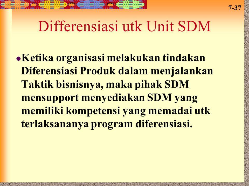 7-37 Differensiasi utk Unit SDM Ketika organisasi melakukan tindakan Diferensiasi Produk dalam menjalankan Taktik bisnisnya, maka pihak SDM mensupport menyediakan SDM yang memiliki kompetensi yang memadai utk terlaksananya program diferensiasi.