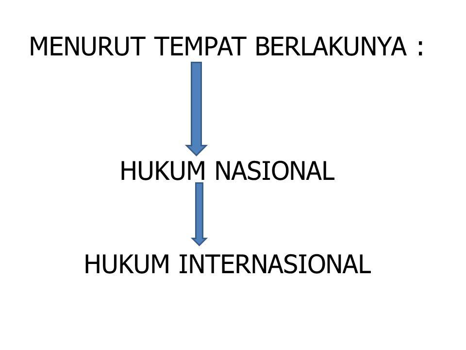 MENURUT TEMPAT BERLAKUNYA : HUKUM NASIONAL HUKUM INTERNASIONAL