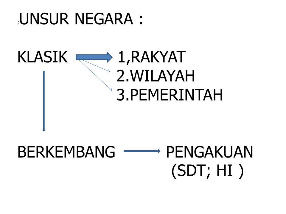 : UNSUR NEGARA : KLASIK 1,RAKYAT 2.WILAYAH 3.PEMERINTAH BERKEMBANG PENGAKUAN (SDT; HI )