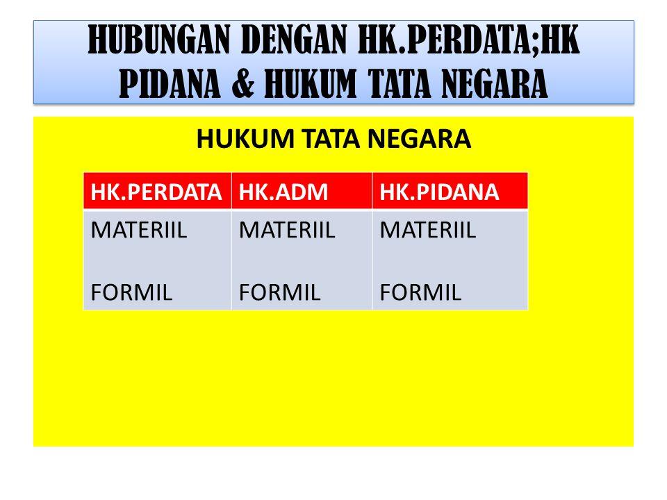 HUBUNGAN DENGAN HK.PERDATA;HK PIDANA & HUKUM TATA NEGARA HUKUM TATA NEGARA HK.PERDATAHK.ADMHK.PIDANA MATERIIL FORMIL MATERIIL FORMIL MATERIIL FORMIL