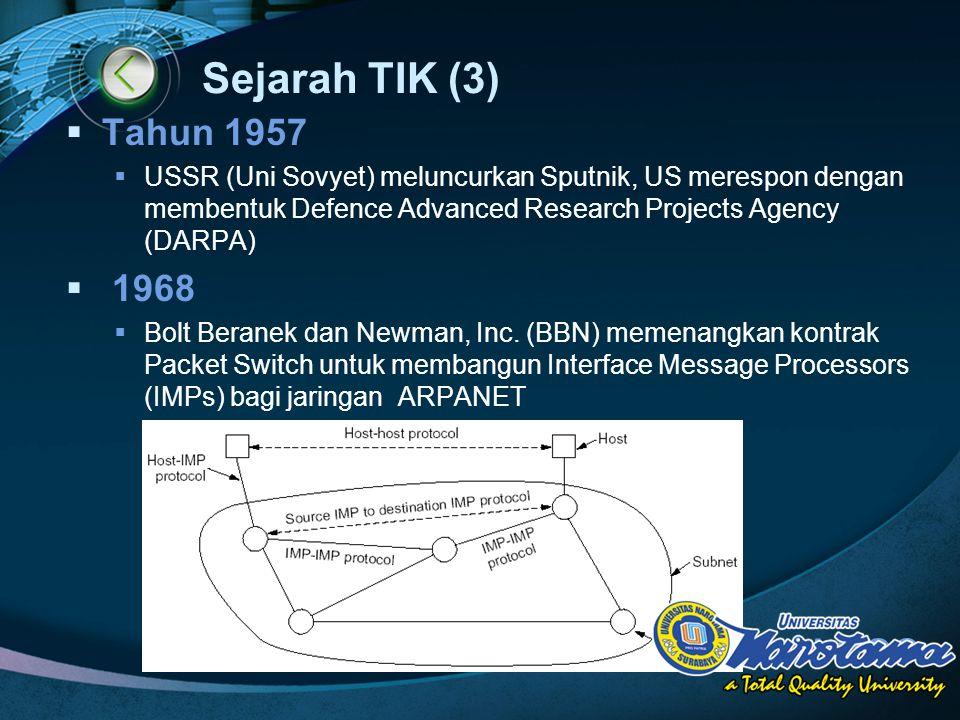 LOGO  Tahun 1957  USSR (Uni Sovyet) meluncurkan Sputnik, US merespon dengan membentuk Defence Advanced Research Projects Agency (DARPA)  1968  Bolt Beranek dan Newman, Inc.
