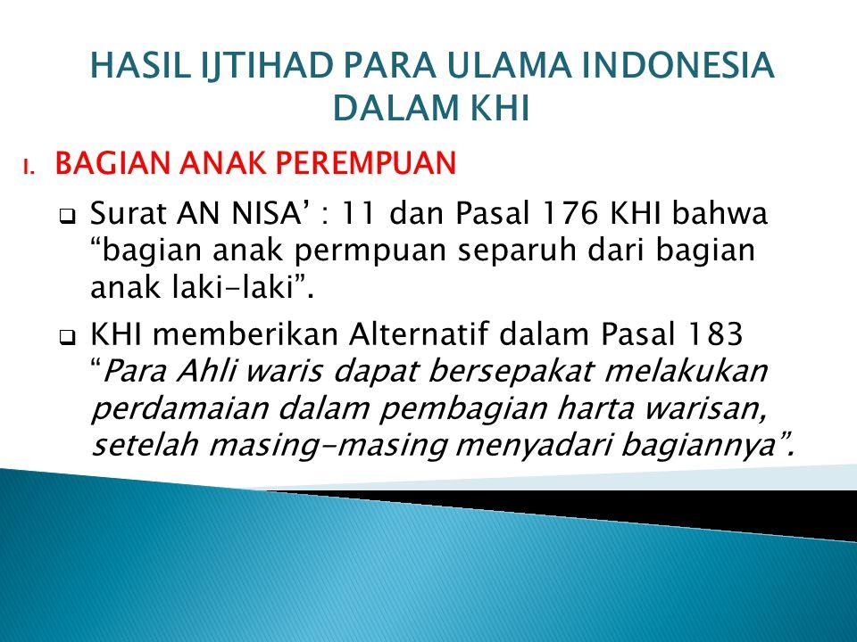 """HASIL IJTIHAD PARA ULAMA INDONESIA DALAM KHI  Surat AN NISA' : 11 dan Pasal 176 KHI bahwa """"bagian anak permpuan separuh dari bagian anak laki-laki""""."""