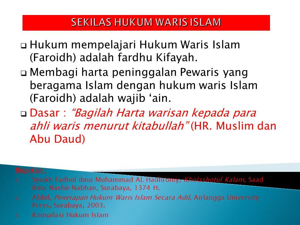 SEKILAS HUKUM WARIS ISLAM  Hukum mempelajari Hukum Waris Islam (Faroidh) adalah fardhu Kifayah.  Membagi harta peninggalan Pewaris yang beragama Isl