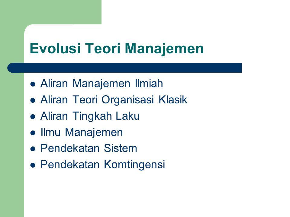 Aliran Manajemen Ilmiah Teori Manajemen Ilmiah muncul sebagaian dari kebutuhan untuk meningkatkan produktivitas.