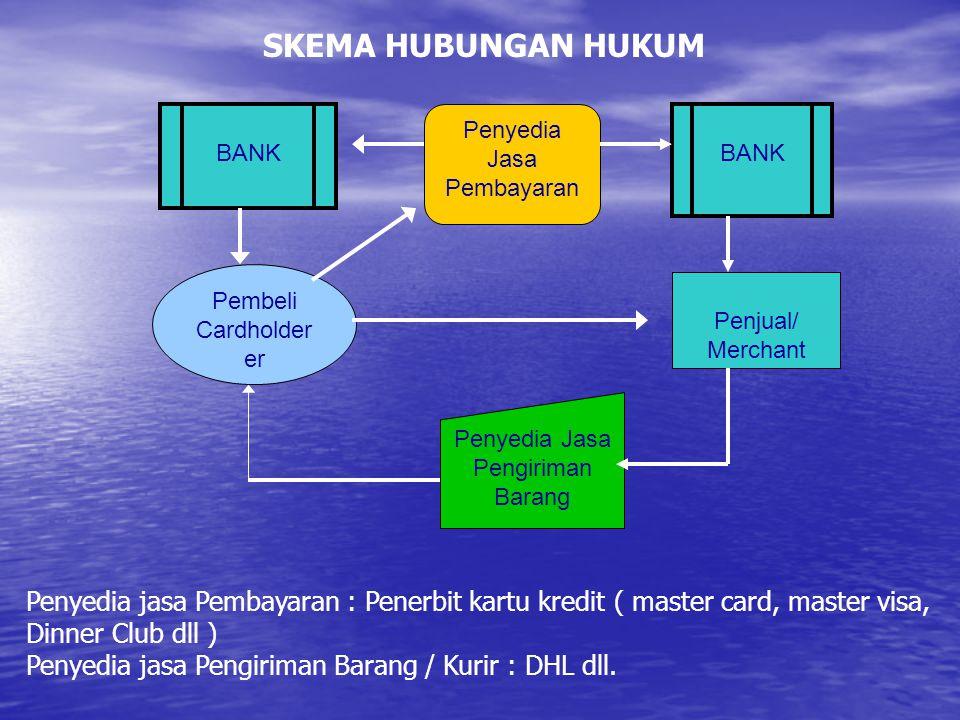 Penyedia Jasa Pembayaran BANK Pembeli Cardholder er Penjual/ Merchant Penyedia Jasa Pengiriman Barang Penyedia jasa Pembayaran : Penerbit kartu kredit