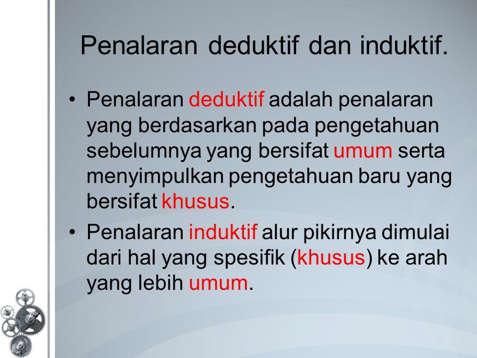 Penalaran deduktif dan induktif.