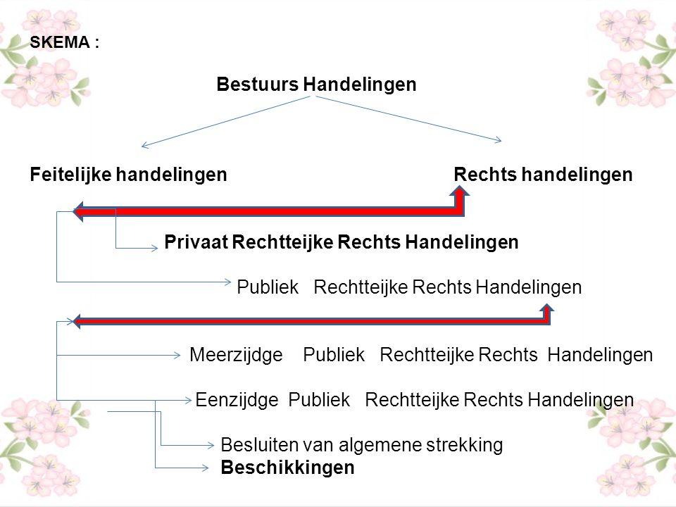 SKEMA : Bestuurs Handelingen Feitelijke handelingen Rechts handelingen Privaat Rechtteijke Rechts Handelingen Publiek Rechtteijke Rechts Handelingen M