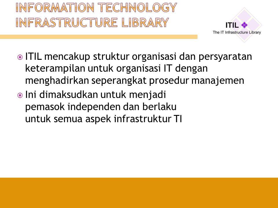  ITIL mencakup struktur organisasi dan persyaratan keterampilan untuk organisasi IT dengan menghadirkan seperangkat prosedur manajemen  Ini dimaksud