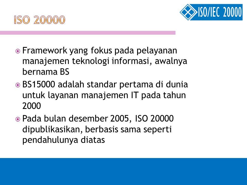  Framework yang fokus pada pelayanan manajemen teknologi informasi, awalnya bernama BS  BS15000 adalah standar pertama di dunia untuk layanan manaje