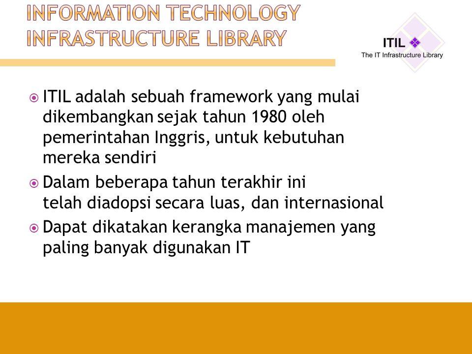  ITIL adalah sebuah framework yang mulai dikembangkan sejak tahun 1980 oleh pemerintahan Inggris, untuk kebutuhan mereka sendiri  Dalam beberapa tah
