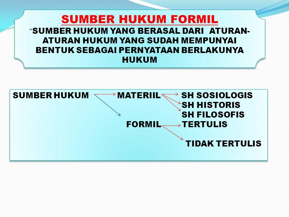 Dengan Persetujuan Bersama DEWAN PERWAKILAN RAKYAT REPUBLIK INDONESIA DAN PRESIDEN REPUBLIK INDONESIA MEMUTUSKAN DICTUM Menetapkan : UU Ttg : KEWARGANEGARAAN RI BAB I – KETENTUAN UMUM Pasal 1 ISI Disahkan di Jakarta Tgl 22 Juni 2004 Presiden RI Ttd MEGAWATI SOEKARNOWATI LEMBARAN NEGARA THN 2006 NOMOR …….