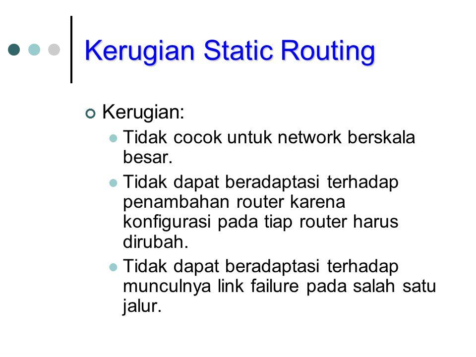 Kerugian Static Routing Kerugian: Tidak cocok untuk network berskala besar. Tidak dapat beradaptasi terhadap penambahan router karena konfigurasi pada