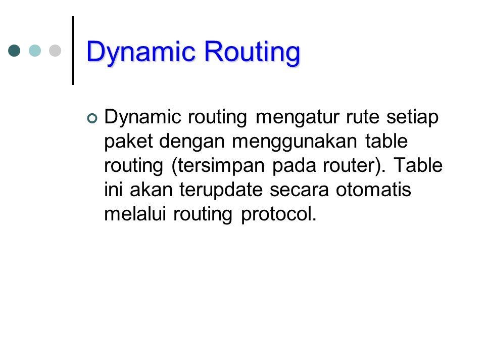 Dynamic Routing Dynamic routing mengatur rute setiap paket dengan menggunakan table routing (tersimpan pada router). Table ini akan terupdate secara o