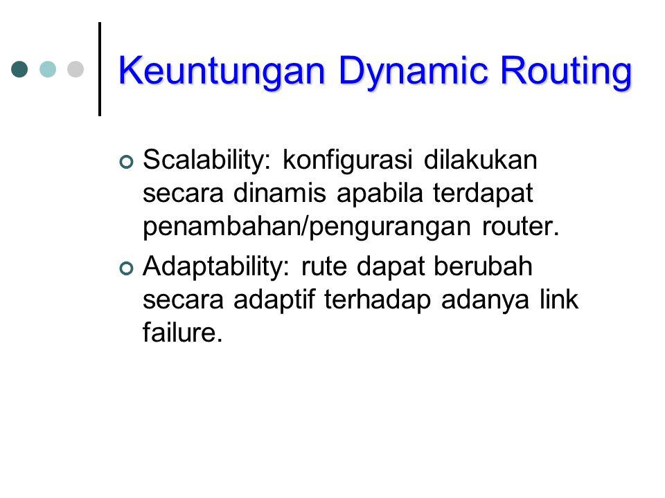 Keuntungan Dynamic Routing Scalability: konfigurasi dilakukan secara dinamis apabila terdapat penambahan/pengurangan router. Adaptability: rute dapat