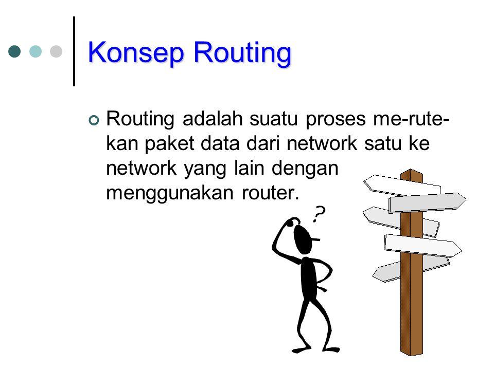 Konsep Routing Routing adalah suatu proses me-rute- kan paket data dari network satu ke network yang lain dengan menggunakan router.