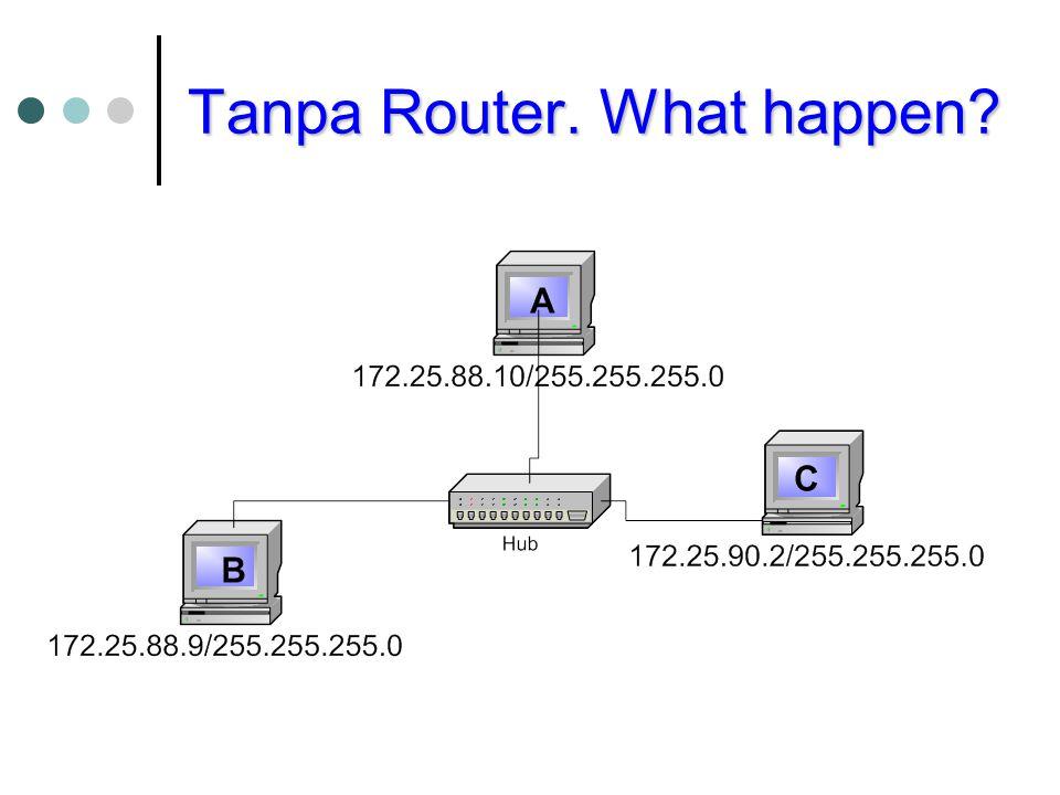 Keuntungan Static Routing Keuntungan: Jalur routing mudah diprediksi Tidak membutuhkan proses update routing table.
