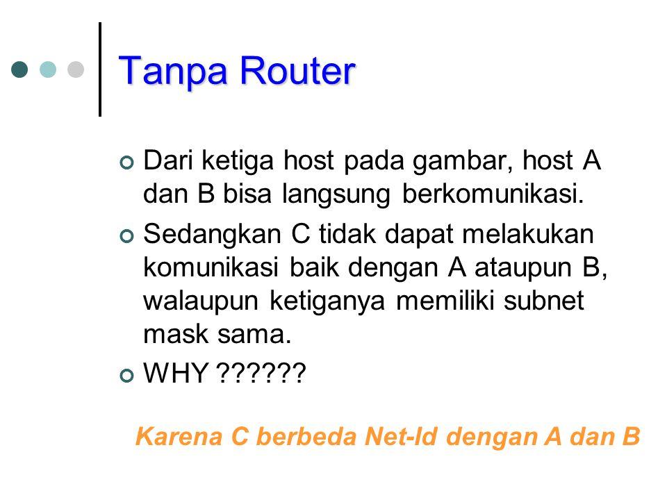 Tanpa Router Dari ketiga host pada gambar, host A dan B bisa langsung berkomunikasi. Sedangkan C tidak dapat melakukan komunikasi baik dengan A ataupu