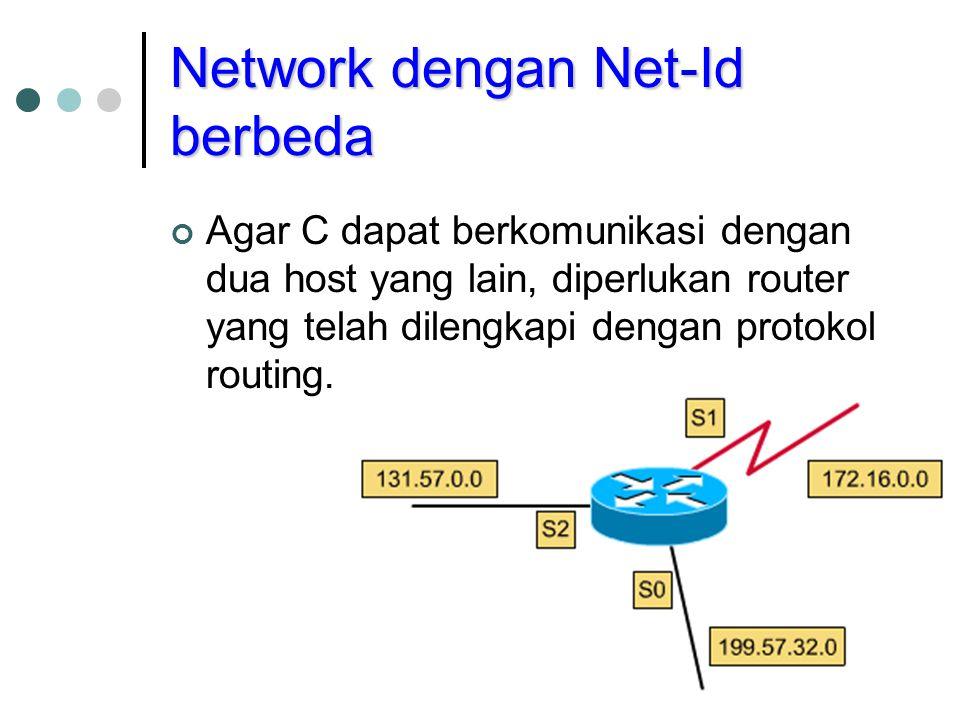 Dynamic Routing Dynamic routing mengatur rute setiap paket dengan menggunakan table routing (tersimpan pada router).