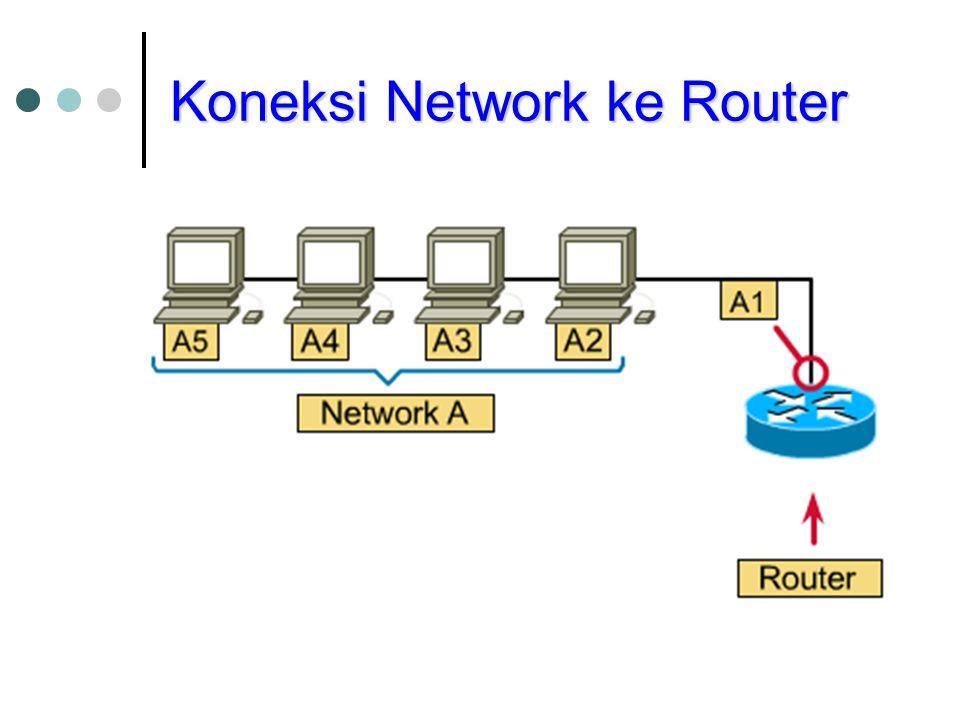Keuntungan Dynamic Routing Scalability: konfigurasi dilakukan secara dinamis apabila terdapat penambahan/pengurangan router.