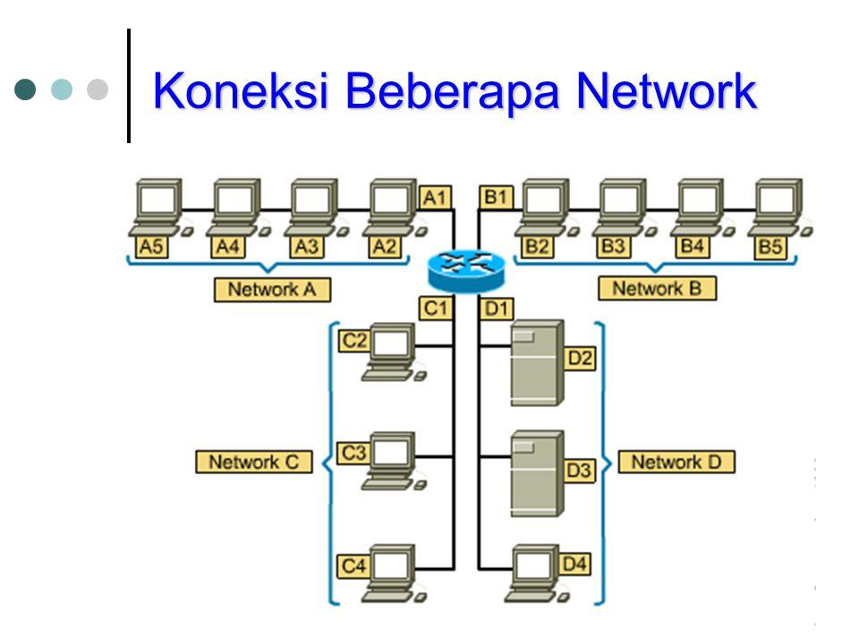 Static dan Dynamic Routing Untuk mengendalikan aliran paket data dari satu router ke router berikutnya terdapat dua macam proses routing yaitu: Static Routing Dynamic Routing Pada Static routing pengelolaan (mengisi/menghapus) tabel routing dilakukan secara manual, sedangkan pada dinamic routing perubahan dilakukan secara otomatis menggunakan protokol routing.
