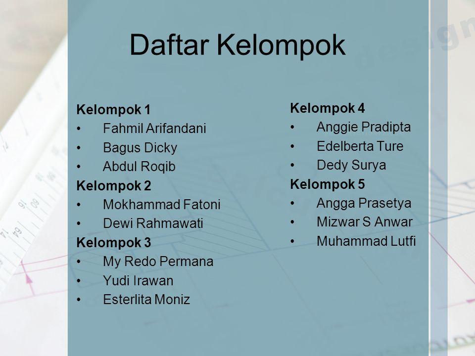 Daftar Kelompok Kelompok 1 Fahmil Arifandani Bagus Dicky Abdul Roqib Kelompok 2 Mokhammad Fatoni Dewi Rahmawati Kelompok 3 My Redo Permana Yudi Irawan