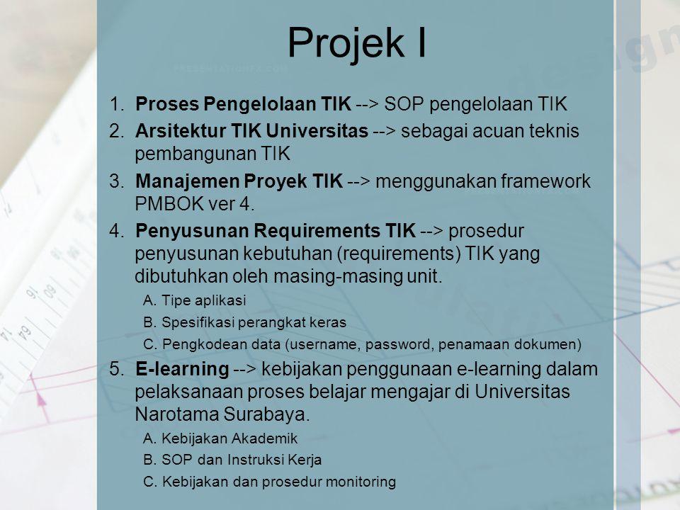Projek I 1. Proses Pengelolaan TIK --> SOP pengelolaan TIK 2. Arsitektur TIK Universitas --> sebagai acuan teknis pembangunan TIK 3. Manajemen Proyek