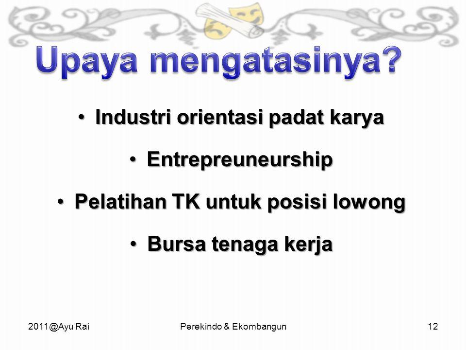 Industri orientasi padat karyaIndustri orientasi padat karya EntrepreuneurshipEntrepreuneurship Pelatihan TK untuk posisi lowongPelatihan TK untuk posisi lowong Bursa tenaga kerjaBursa tenaga kerja 2011@Ayu RaiPerekindo & Ekombangun12