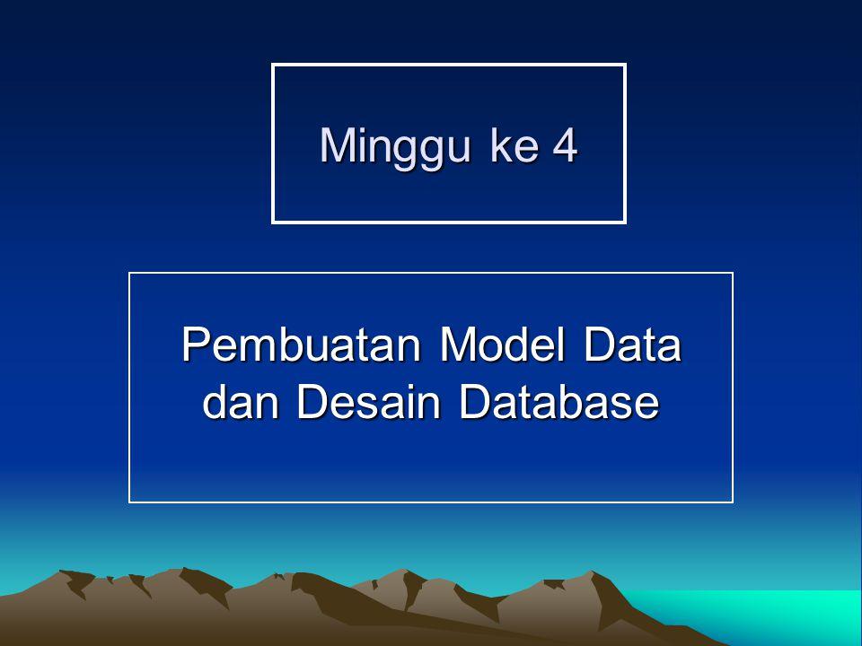 Pendahuluan –Bagaimana kita dapat mendokumentasikan SIA yang diimplementasikan sebagai database relasional.