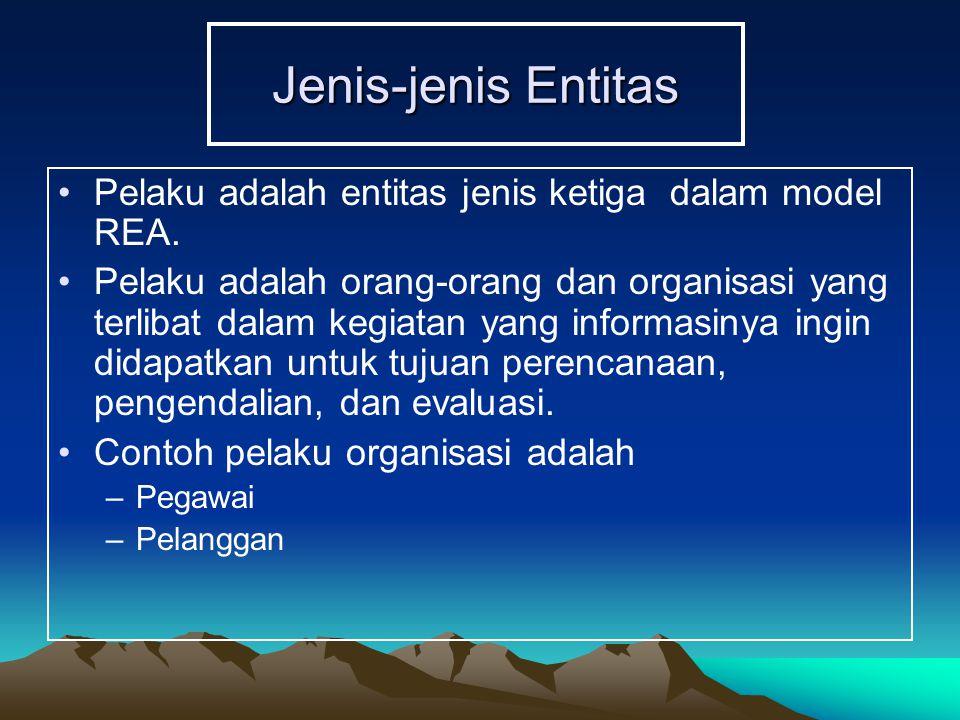 Jenis-jenis Entitas Pelaku adalah entitas jenis ketiga dalam model REA. Pelaku adalah orang-orang dan organisasi yang terlibat dalam kegiatan yang inf