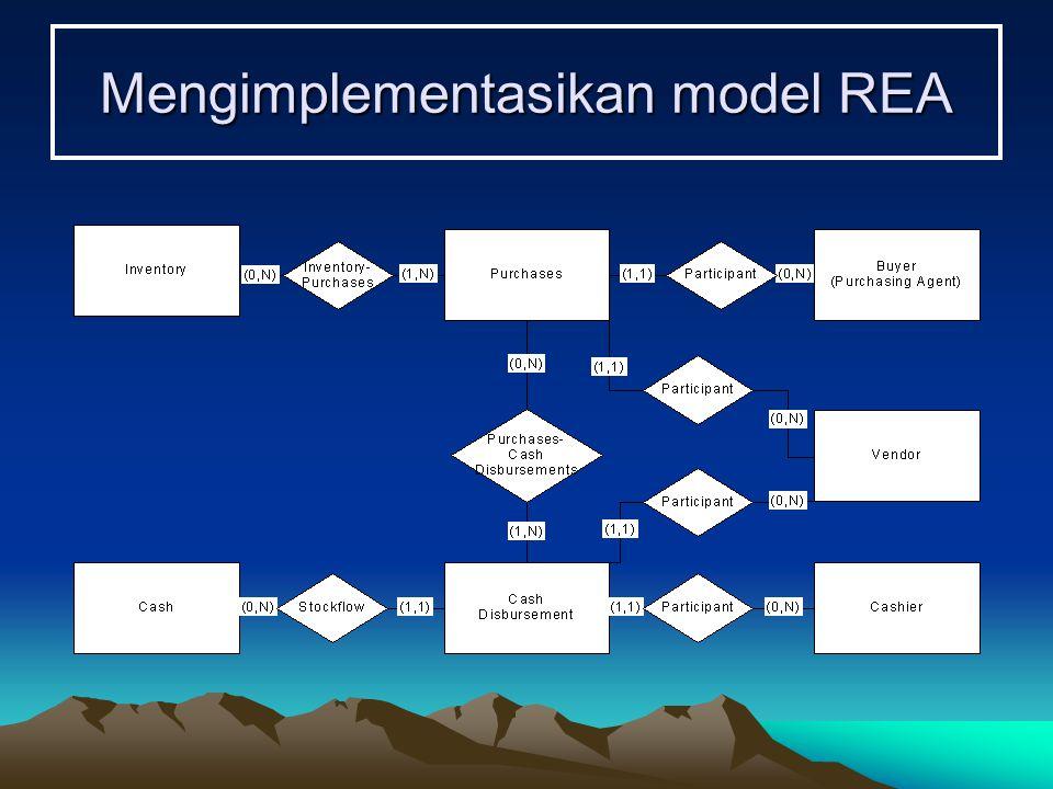 Mengimplementasikan model REA