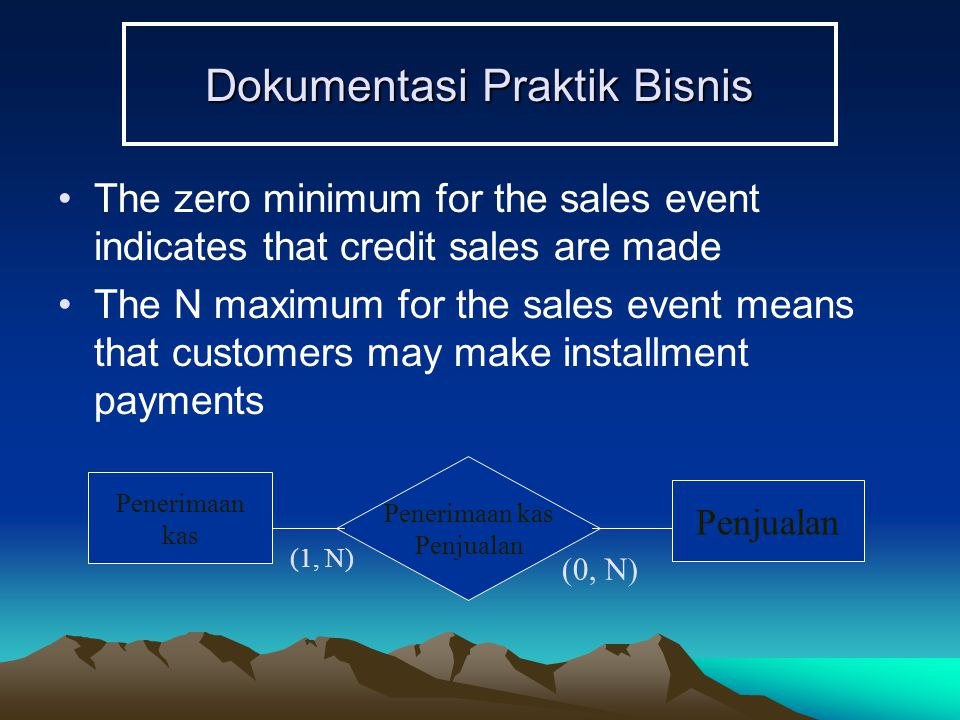 Dokumentasi Praktik Bisnis The zero minimum for the sales event indicates that credit sales are made The N maximum for the sales event means that customers may make installment payments Penerimaan kas Penerimaan kas Penjualan (1, N) (0, N)