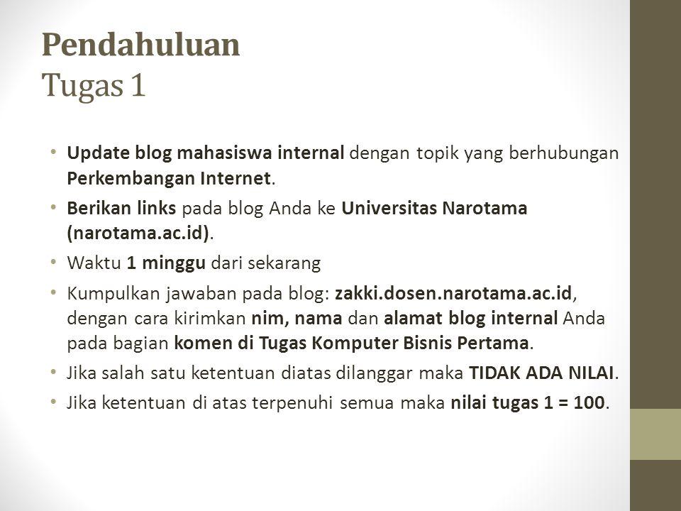 Pendahuluan Tugas 1 Update blog mahasiswa internal dengan topik yang berhubungan Perkembangan Internet. Berikan links pada blog Anda ke Universitas Na