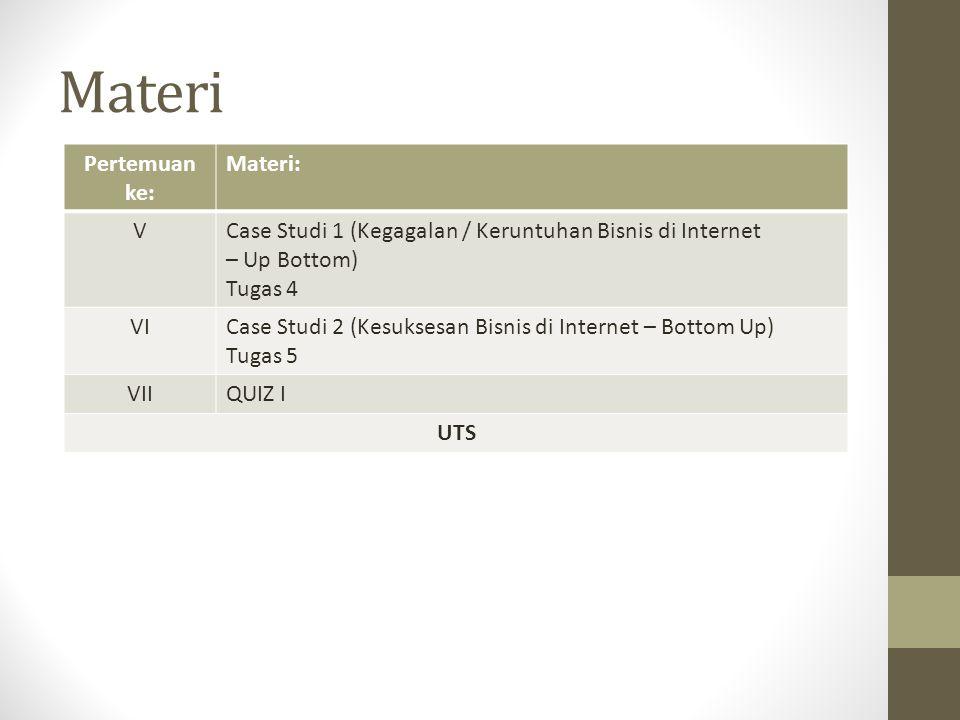 Materi Pertemuan ke: Materi: VCase Studi 1 (Kegagalan / Keruntuhan Bisnis di Internet – Up Bottom) Tugas 4 VICase Studi 2 (Kesuksesan Bisnis di Intern
