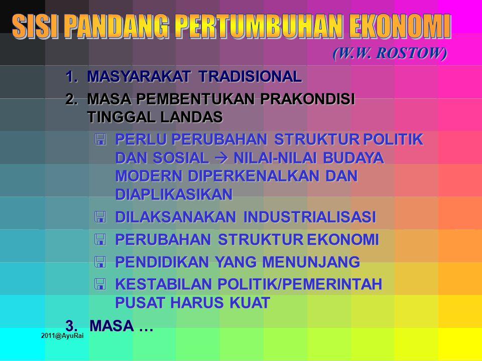 1.MASYARAKAT TRADISIONAL 2.MASA PEMBENTUKAN PRAKONDISI TINGGAL LANDAS  PERLU PERUBAHAN STRUKTUR POLITIK DAN SOSIAL  NILAI-NILAI BUDAYA MODERN DIPERKENALKAN DAN DIAPLIKASIKAN  DILAKSANAKAN INDUSTRIALISASI  PERUBAHAN STRUKTUR EKONOMI  PENDIDIKAN YANG MENUNJANG  KESTABILAN POLITIK/PEMERINTAH PUSAT HARUS KUAT (W.W.