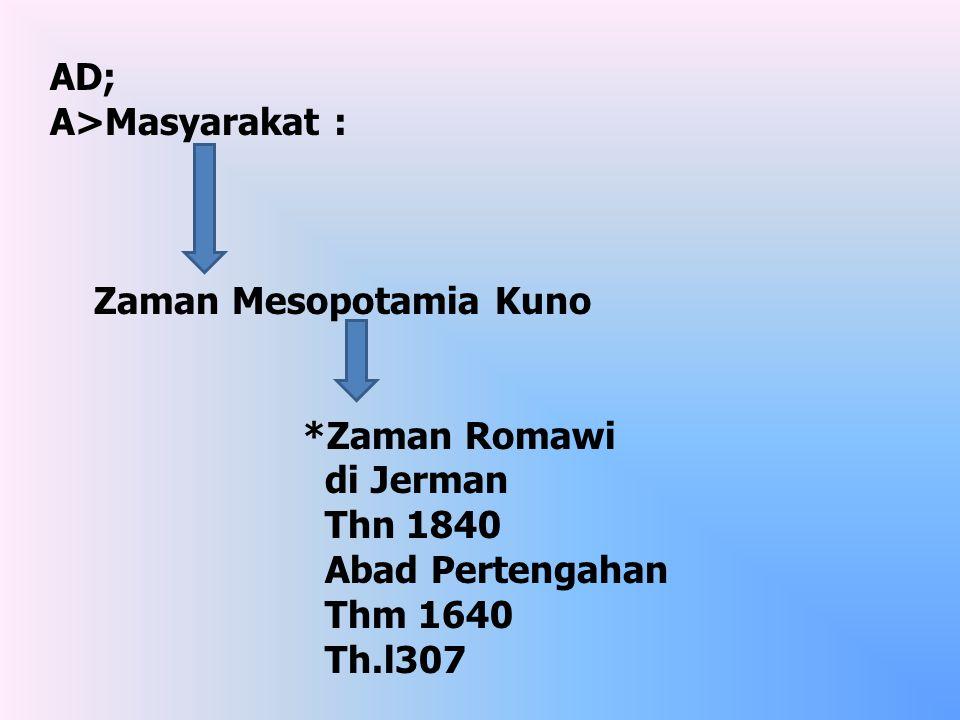 AD; A>Masyarakat : Zaman Mesopotamia Kuno *Zaman Romawi di Jerman Thn 1840 Abad Pertengahan Thm 1640 Th.l307