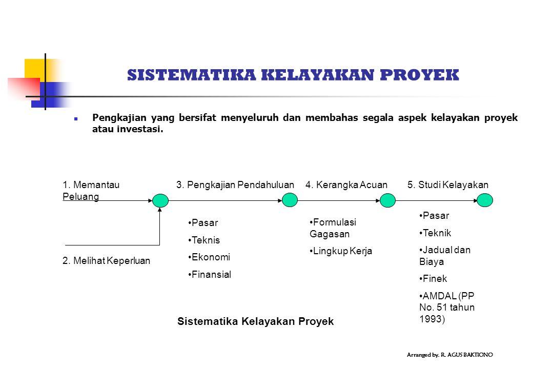 STUDI KELAYAKAN PROYEK  TUJUAN EVALUASI PROYEK Membantu melakukan pemilihan investasi  P R O Y E K Seluruh kegiatan yang memakai sumber-sumber untuk memperoleh manfaat di masa mendatang  EVALUASI PROYEK Digunakan untuk mengevaluasi sumber-sumber yang dipergunakan dan manfaat dari suatu proyek.