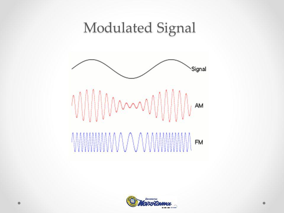 23 Pada transmisi jarak jauh, daya sinyal akan teredam sehingga daya yang sampai di penerima bisa jadi sudah sedemikian lemah sehingga tidak dapat dideteksi lagi Pada sistem transmisi analog, digunakan amplifier/repeater untuk menguatkan sinyal yang sudah lemah Amplifier/repeater selain menguatkan input yang berupa sinyal informasi juga akan menguatkan sinyal noise o Pada penggunaan amplifier/repeater yang berulangkali, efek noise akan terakumulasikan sehingga perbandingan Sinyal dengan Noise (S/N) akan semakin mengecil Kapasitas Maksimum Kanal Transmisi